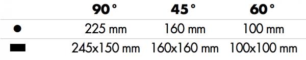 Scie à ruban stationnaire – BS 275 VARIO (1-230 V)