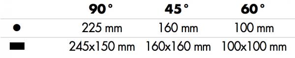 Scie à ruban stationnaire – BS 275 (3-400V)