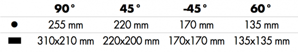 Scie à ruban stationnaire – BS 325 (3-400V)