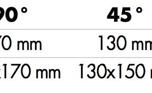 Scie à ruban mobile – BSN 170 VARIO
